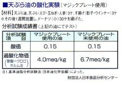天ぷら油の酸化実験